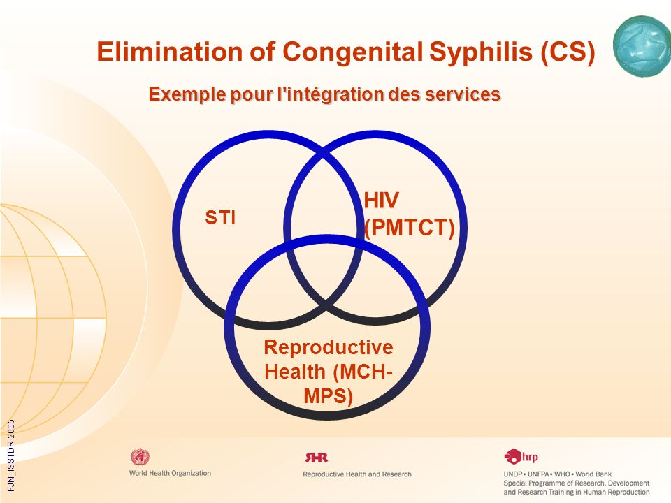 Elimination of Congenital Syphilis (CS)