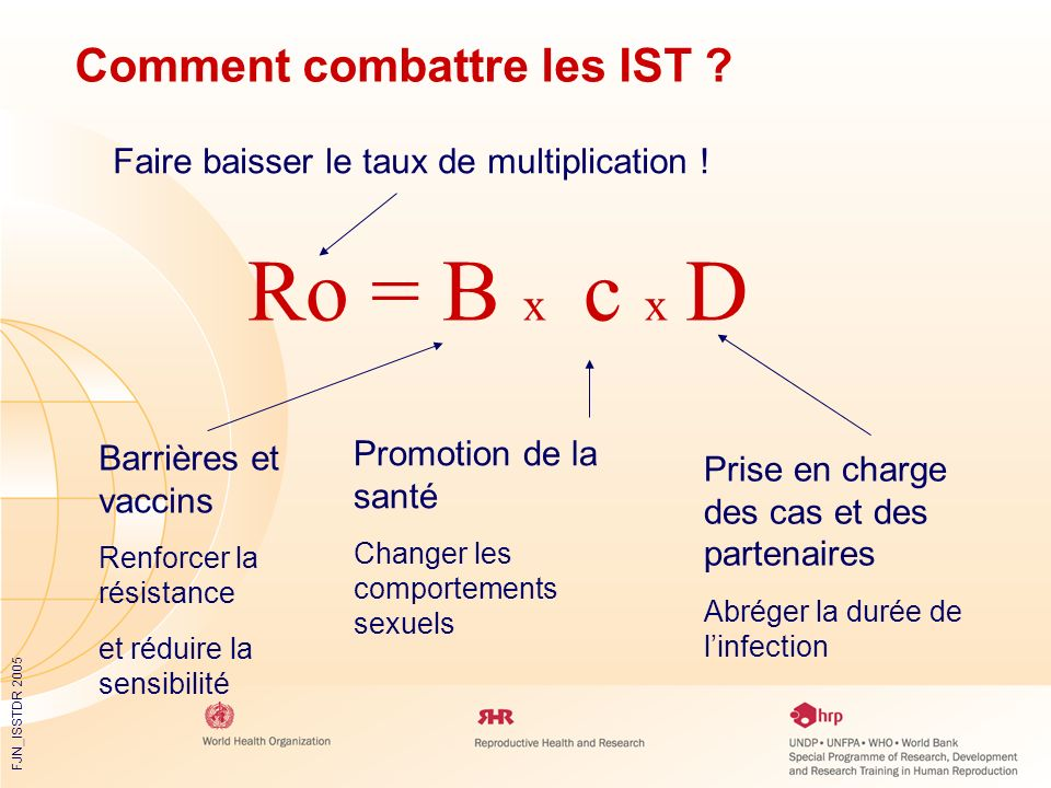 Faire baisser le taux de multiplication !