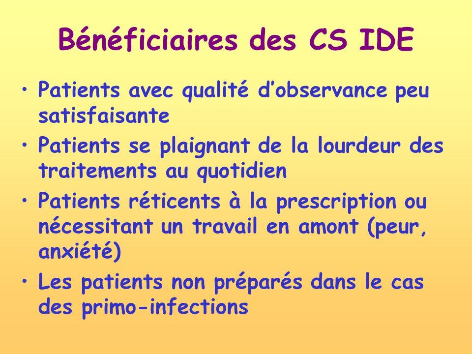 Bénéficiaires des CS IDE