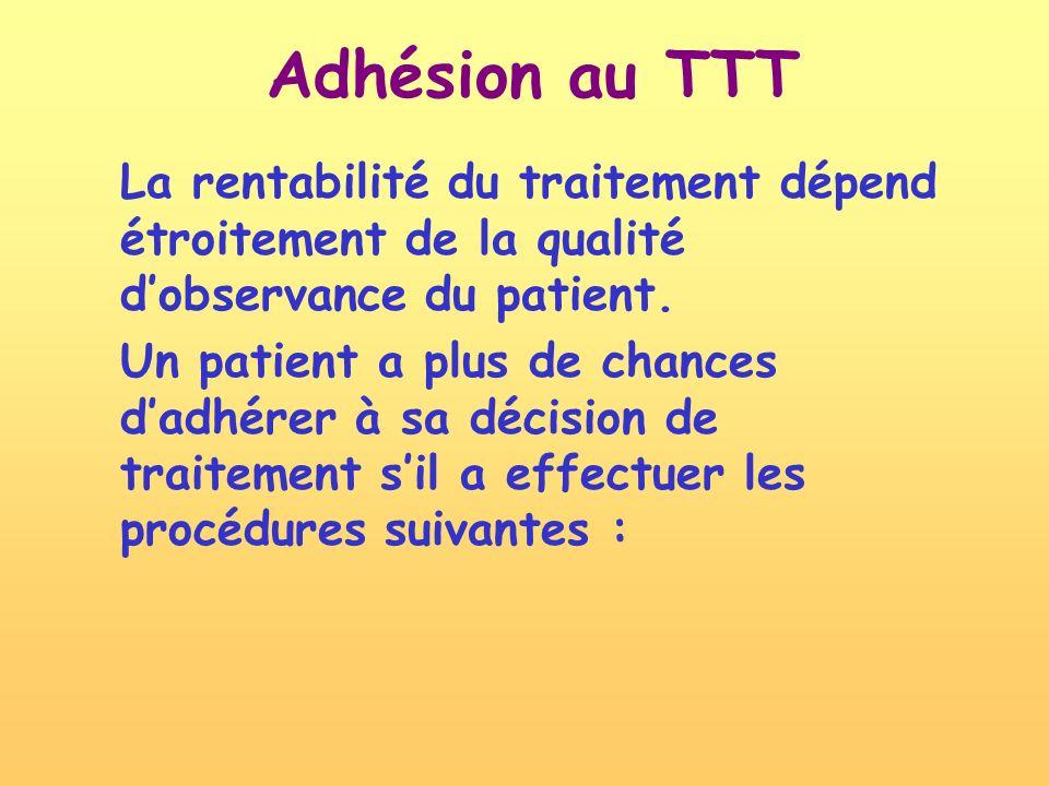 Adhésion au TTT La rentabilité du traitement dépend étroitement de la qualité d'observance du patient.