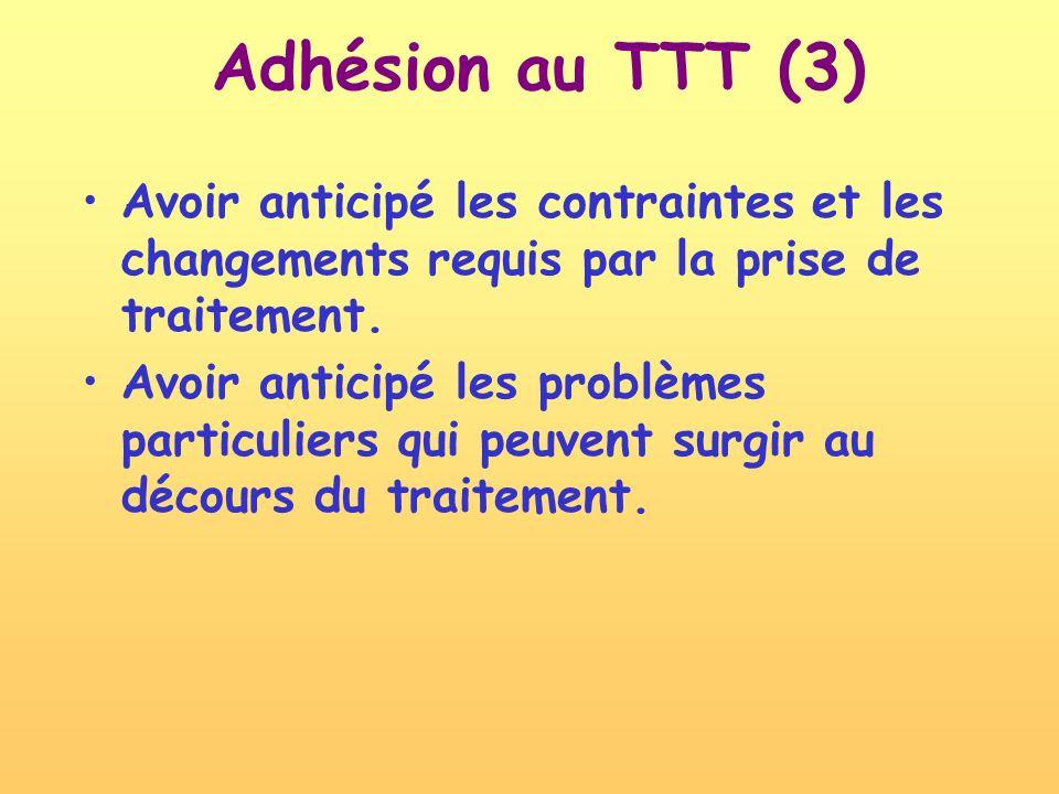 Adhésion au TTT (3) Avoir anticipé les contraintes et les changements requis par la prise de traitement.