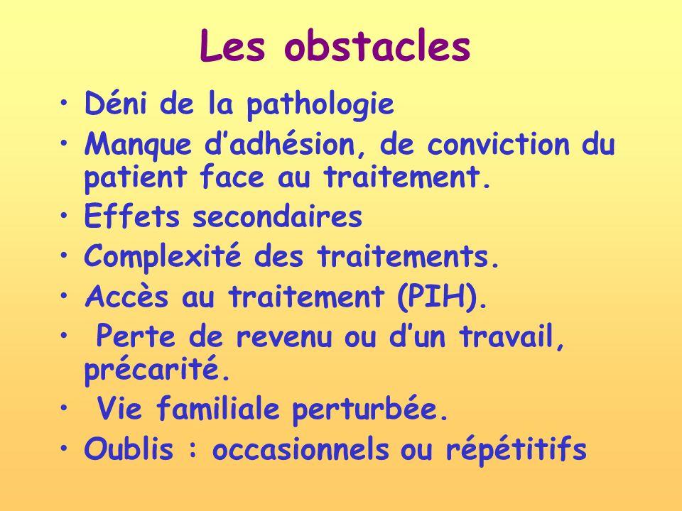Les obstacles Déni de la pathologie
