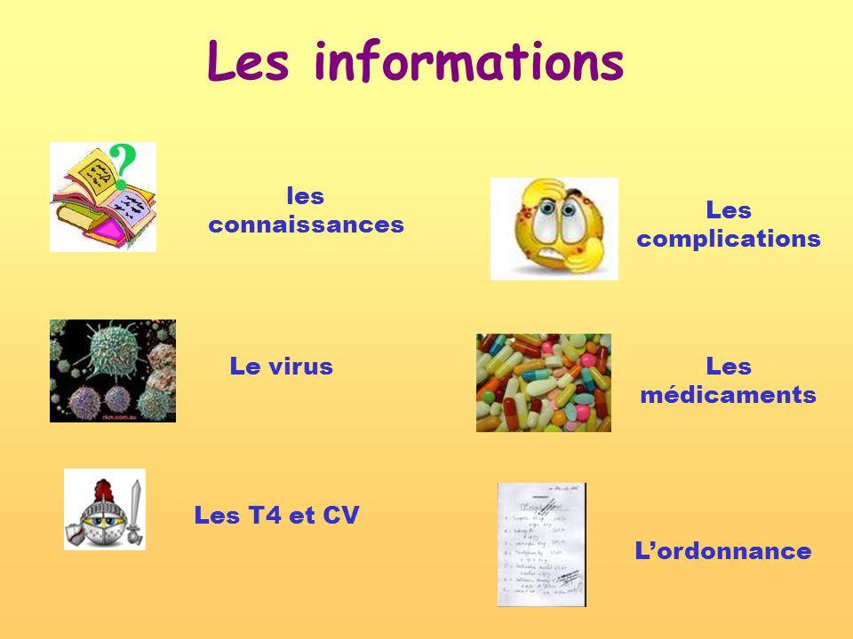 Les informations les connaissances Les complications Le virus