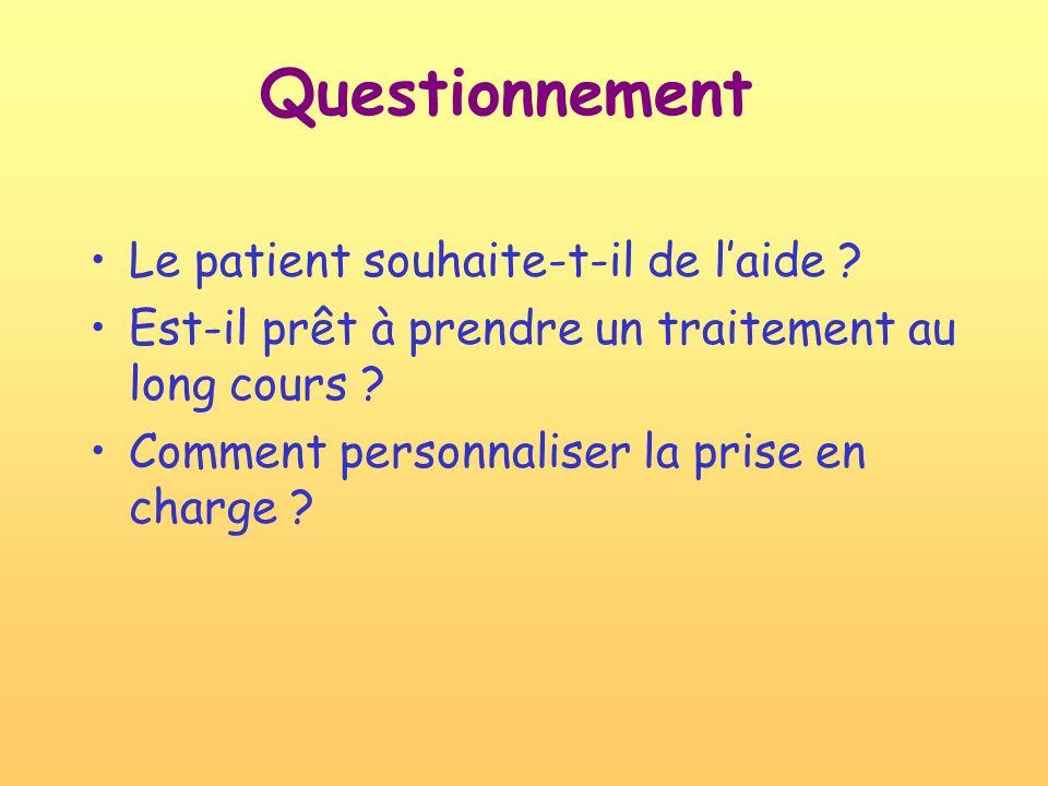 Questionnement Le patient souhaite-t-il de l'aide