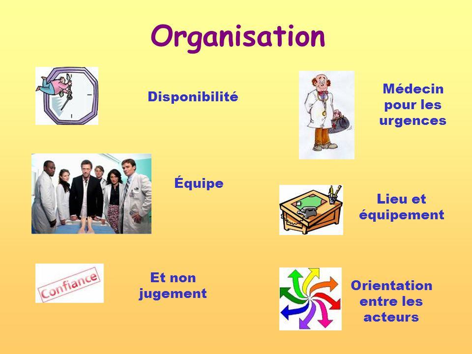 Organisation Médecin pour les urgences Disponibilité Équipe