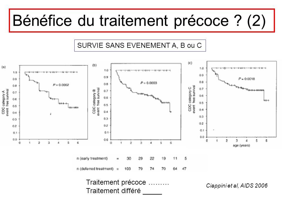 Bénéfice du traitement précoce (2)