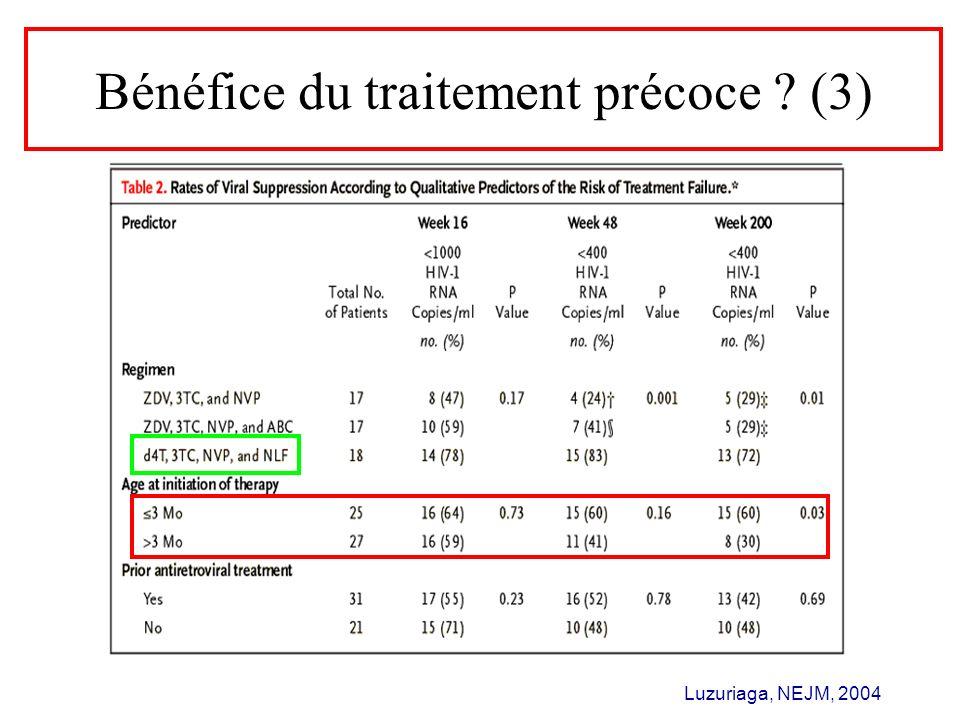 Bénéfice du traitement précoce (3)