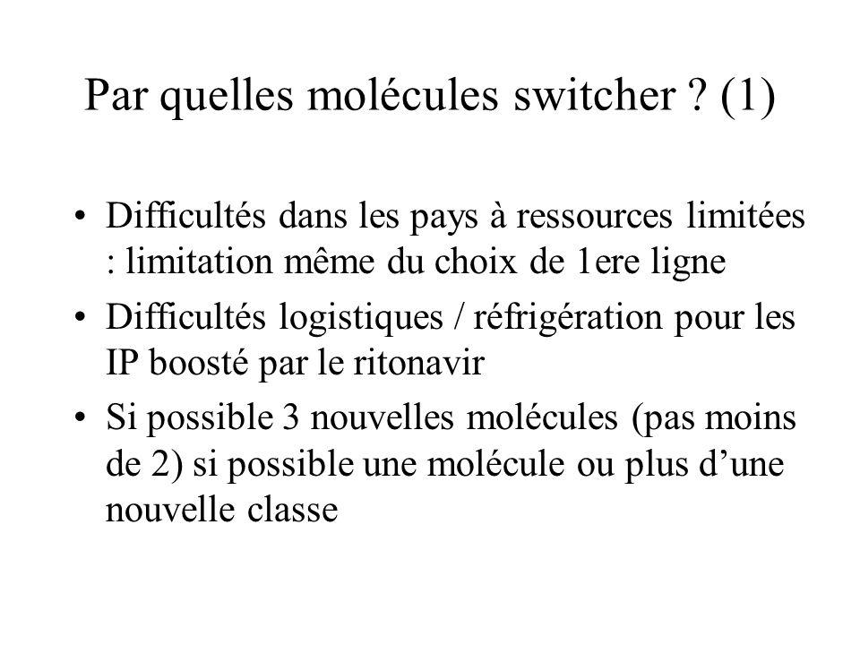 Par quelles molécules switcher (1)