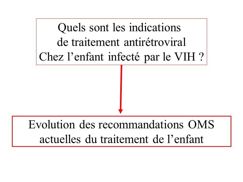 Evolution des recommandations OMS actuelles du traitement de l'enfant