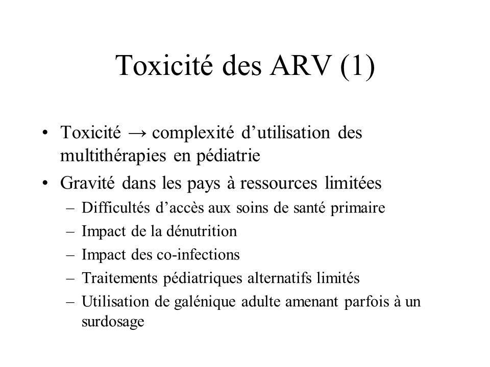 Toxicité des ARV (1) Toxicité → complexité d'utilisation des multithérapies en pédiatrie. Gravité dans les pays à ressources limitées.