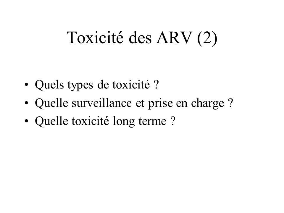 Toxicité des ARV (2) Quels types de toxicité