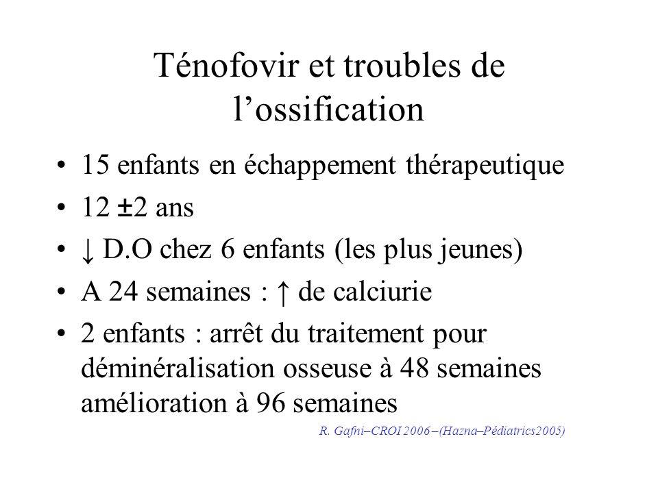 Ténofovir et troubles de l'ossification