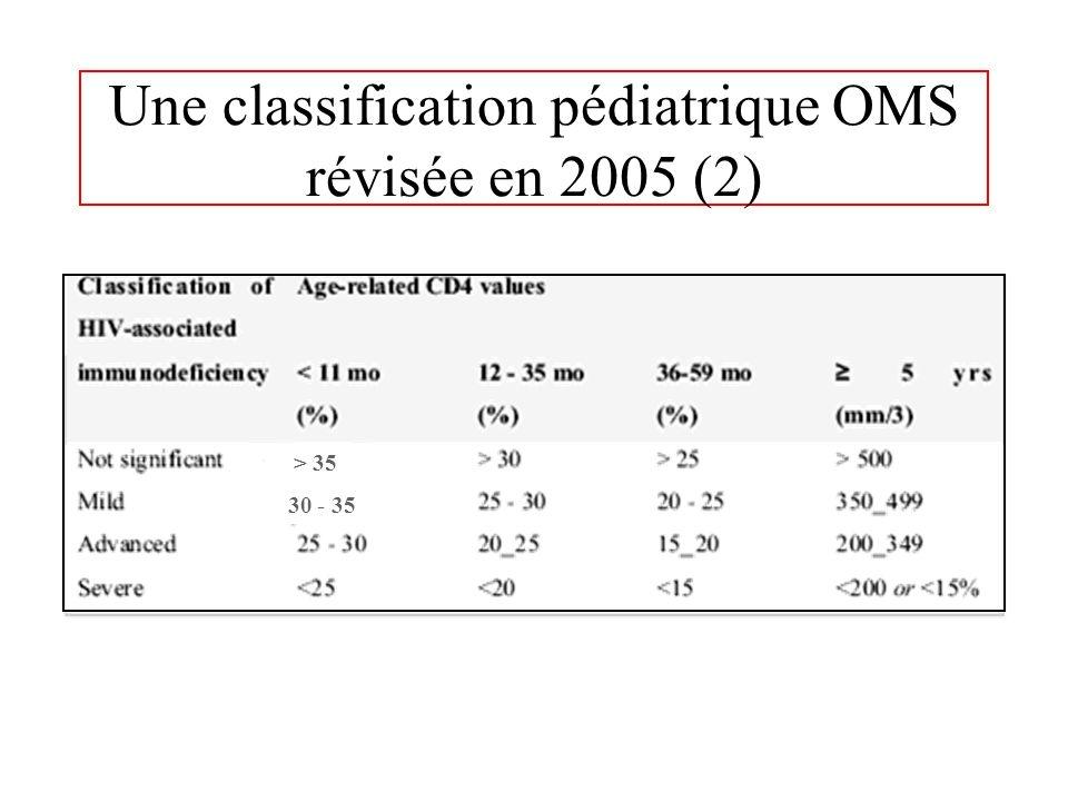 Une classification pédiatrique OMS révisée en 2005 (2)