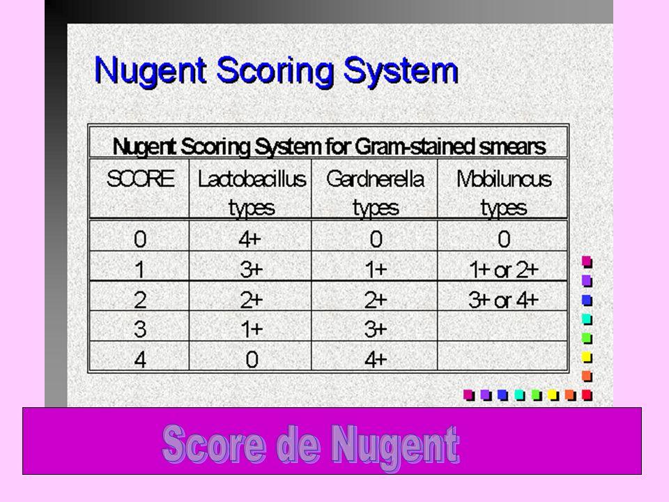 Score de Nugent