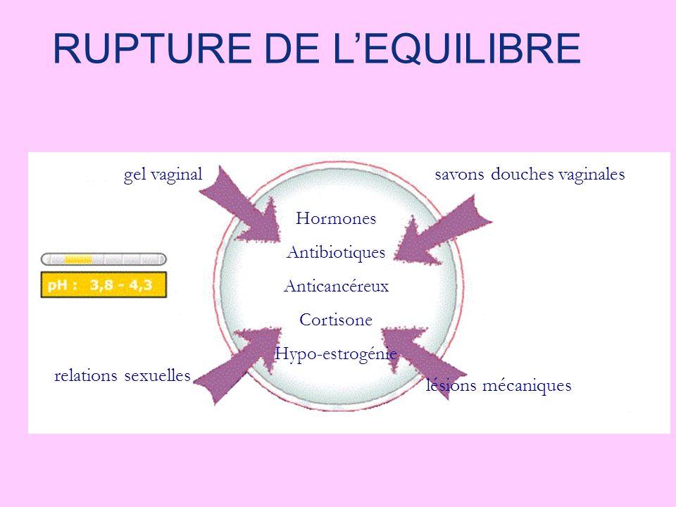 RUPTURE DE L'EQUILIBRE
