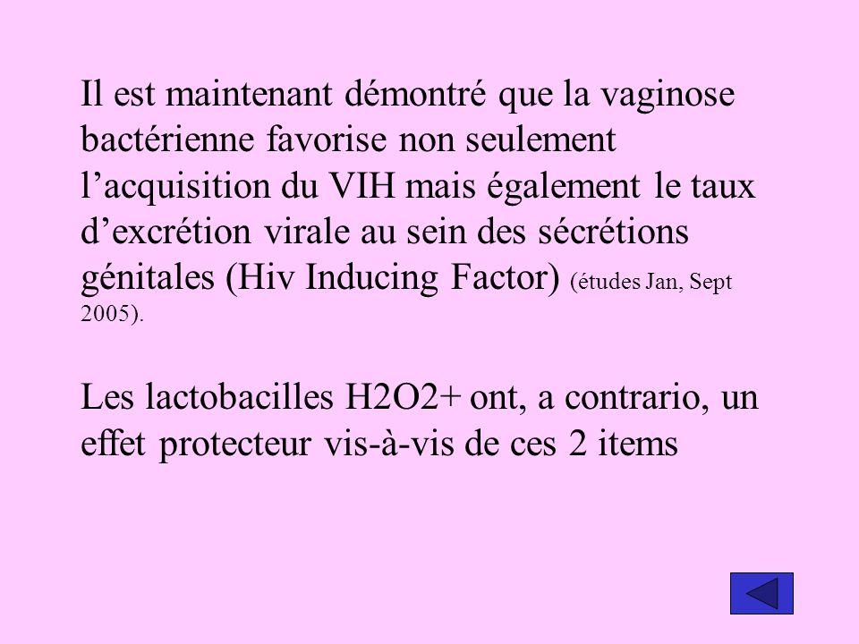 Il est maintenant démontré que la vaginose bactérienne favorise non seulement l'acquisition du VIH mais également le taux d'excrétion virale au sein des sécrétions génitales (Hiv Inducing Factor) (études Jan, Sept 2005).