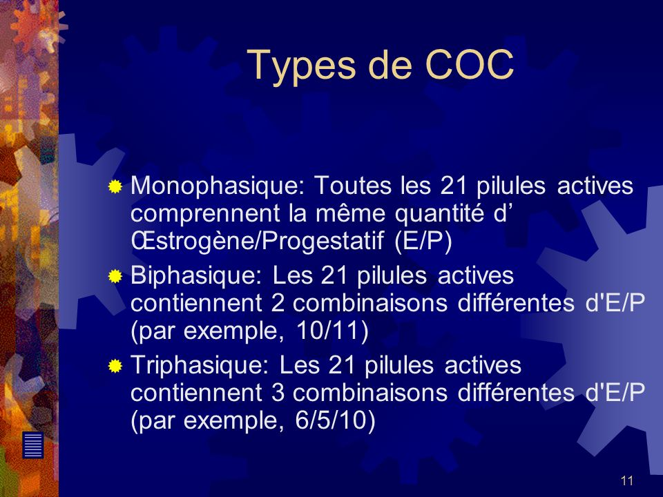 Types de COC Monophasique: Toutes les 21 pilules actives comprennent la même quantité d' Œstrogène/Progestatif (E/P)