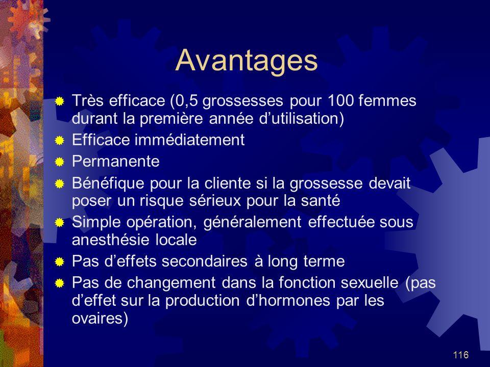 AvantagesTrès efficace (0,5 grossesses pour 100 femmes durant la première année d'utilisation) Efficace immédiatement.