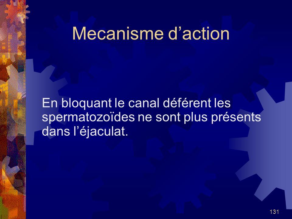 Mecanisme d'actionEn bloquant le canal déférent les spermatozoïdes ne sont plus présents dans l'éjaculat.