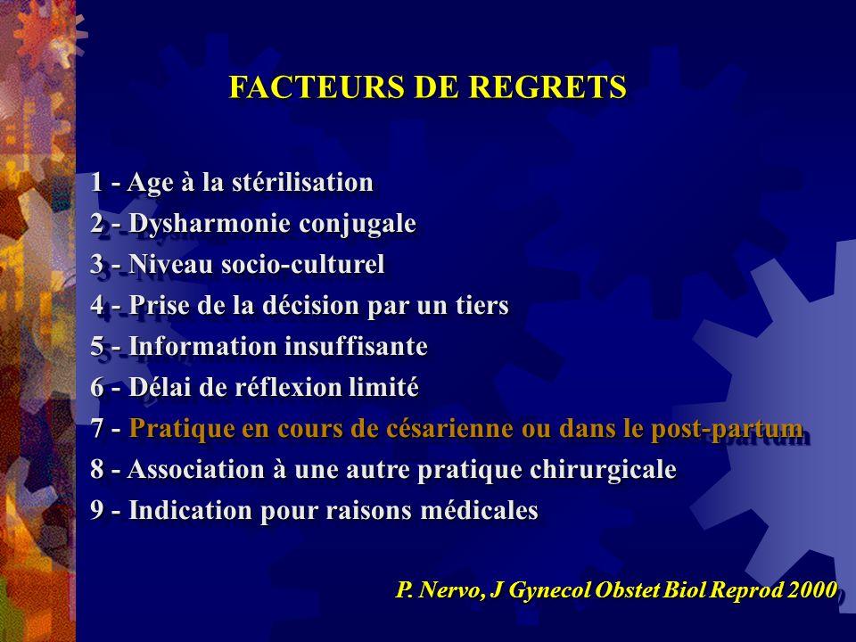 FACTEURS DE REGRETS 1 - Age à la stérilisation