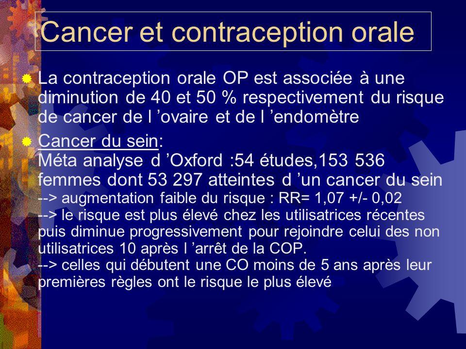 Cancer et contraception orale