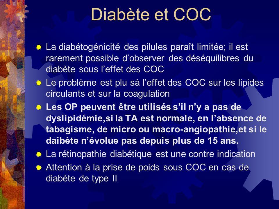 Diabète et COCLa diabétogénicité des pilules paraît limitée; il est rarement possible d'observer des déséquilibres du diabète sous l'effet des COC.