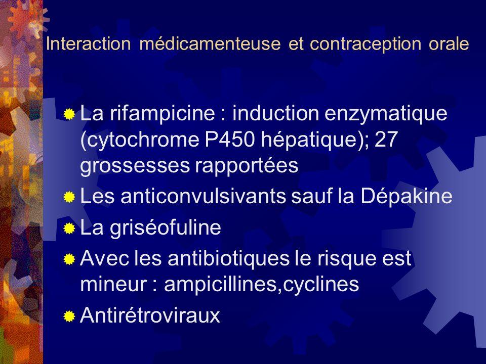 Interaction médicamenteuse et contraception orale