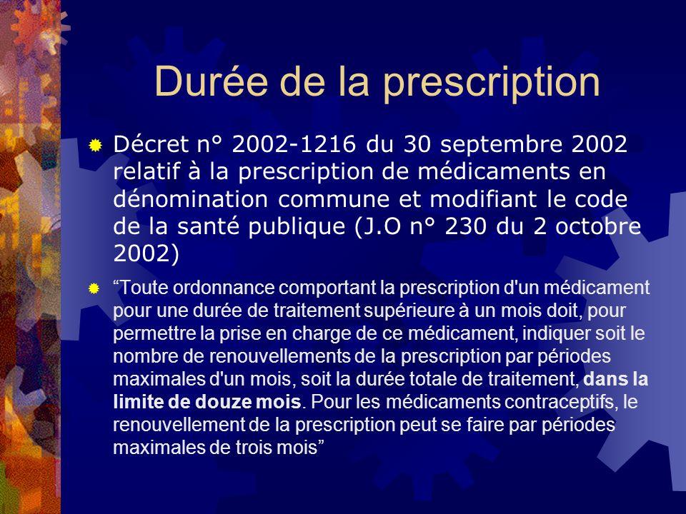 Durée de la prescription