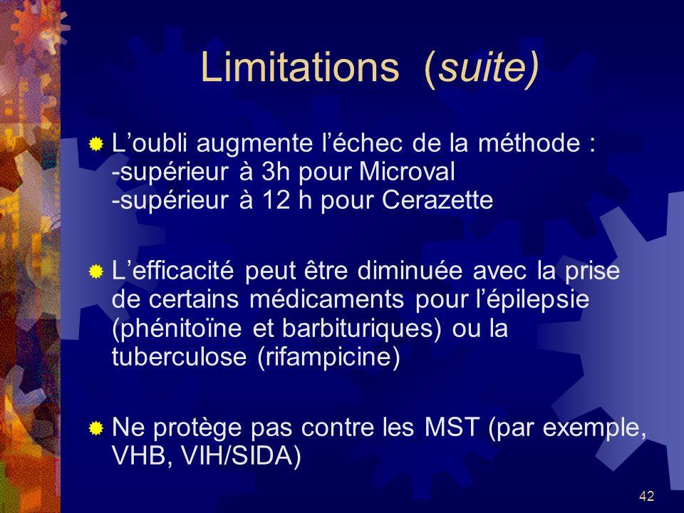 Limitations (suite)
