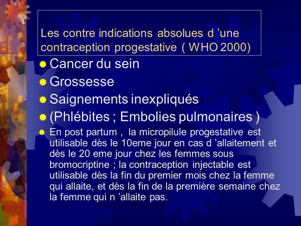 Saignements inexpliqués (Phlébites ; Embolies pulmonaires )