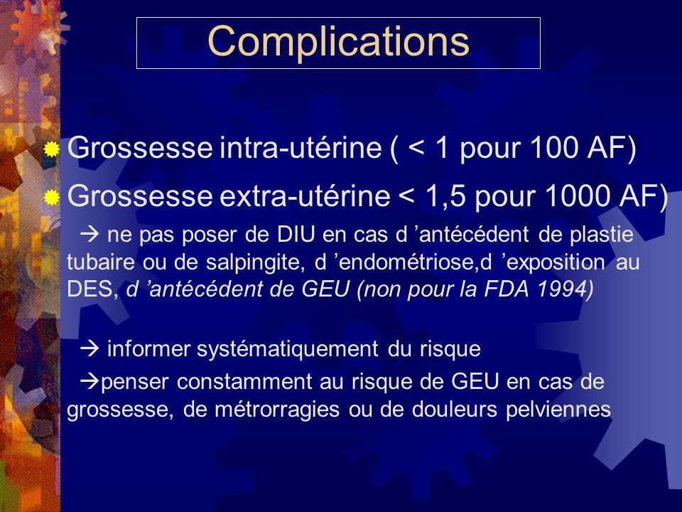 Complications Grossesse intra-utérine ( < 1 pour 100 AF)