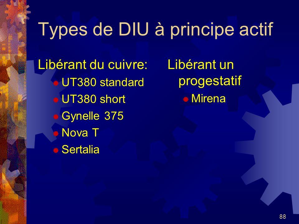 Types de DIU à principe actif