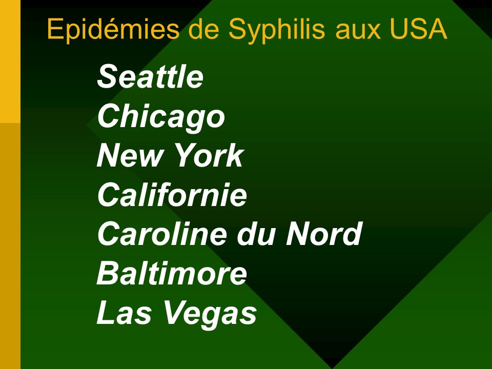 Epidémies de Syphilis aux USA