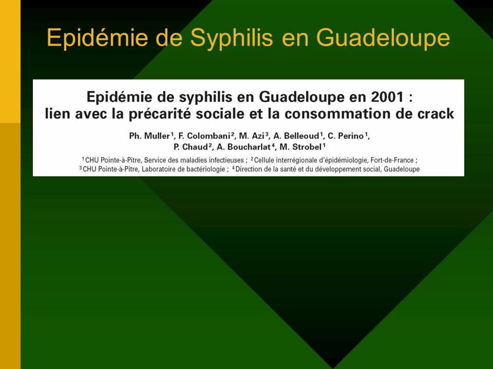 Epidémie de Syphilis en Guadeloupe