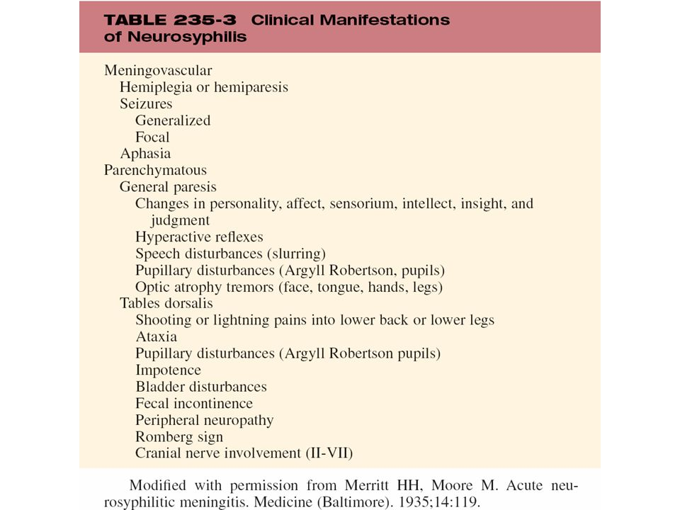 TABLE Clinical Manifestations of Neurosyphilis