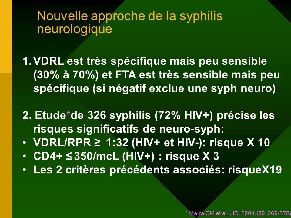 Nouvelle approche de la syphilis neurologique