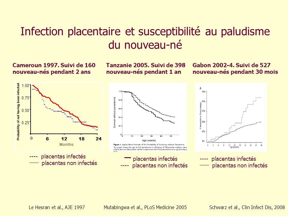 Infection placentaire et susceptibilité au paludisme du nouveau-né