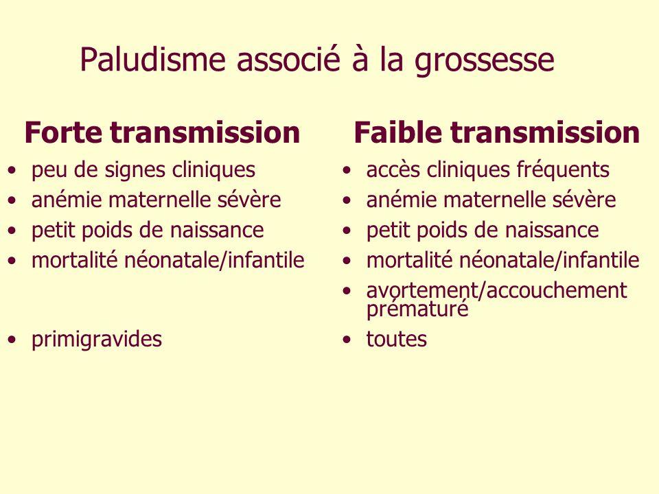 Paludisme associé à la grossesse