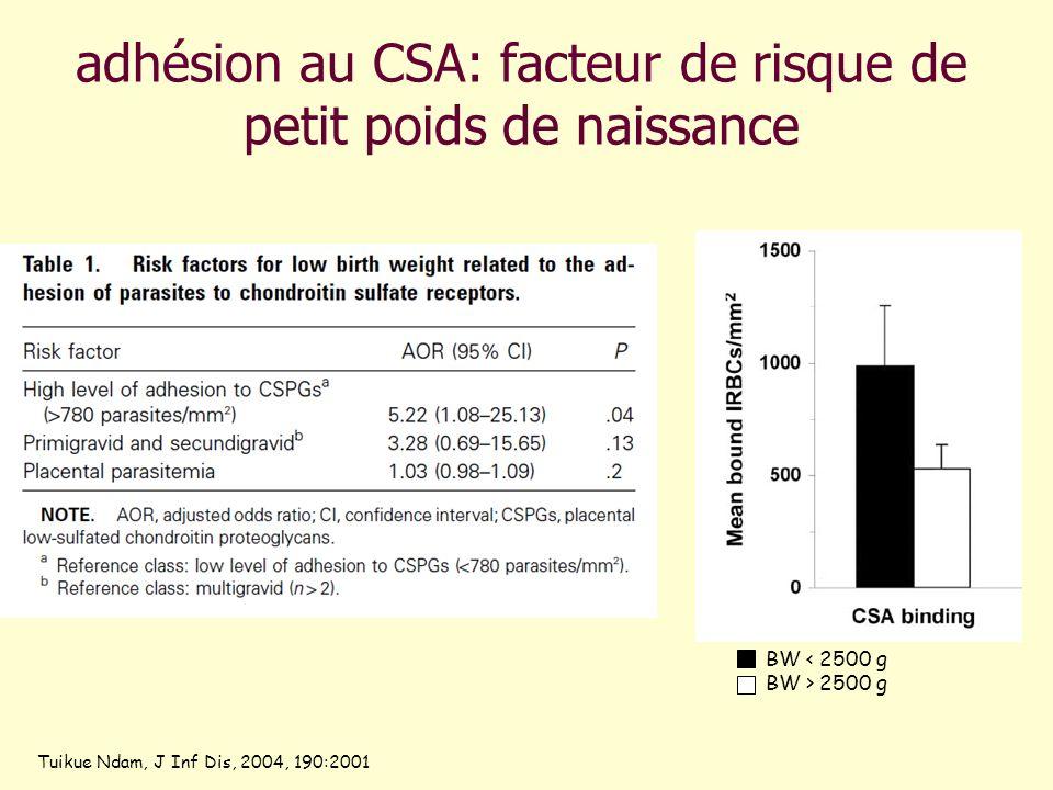 adhésion au CSA: facteur de risque de petit poids de naissance