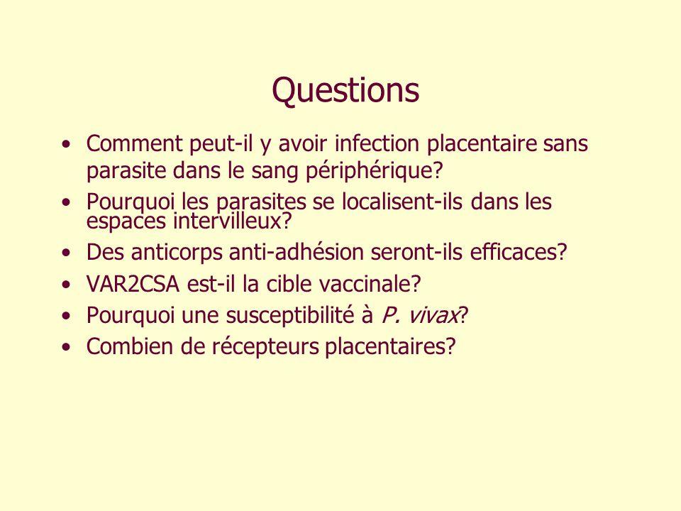 Questions Comment peut-il y avoir infection placentaire sans parasite dans le sang périphérique