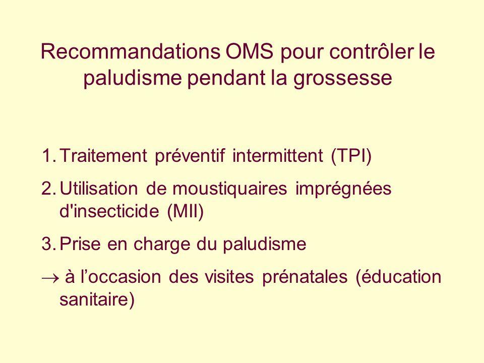 Recommandations OMS pour contrôler le paludisme pendant la grossesse