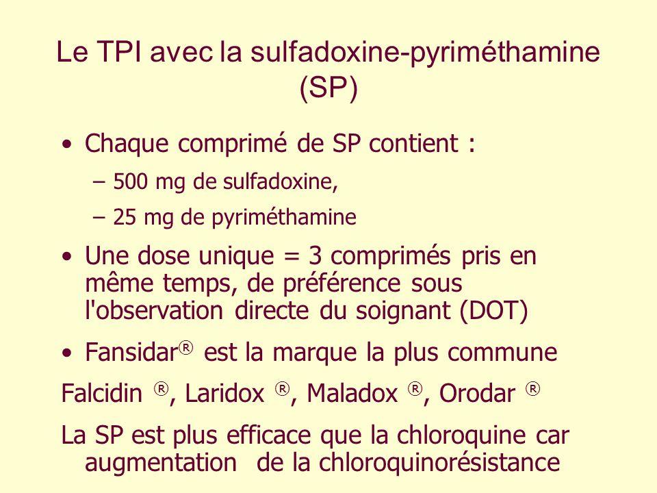 Le TPI avec la sulfadoxine-pyriméthamine (SP)