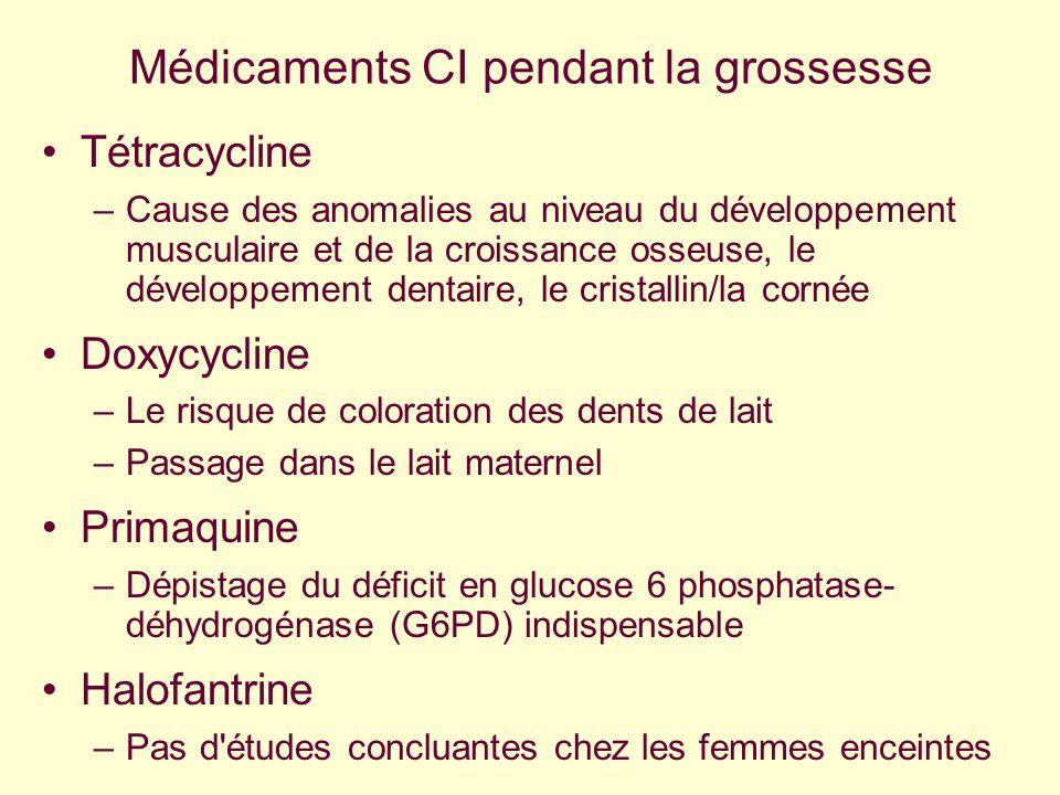 Médicaments CI pendant la grossesse