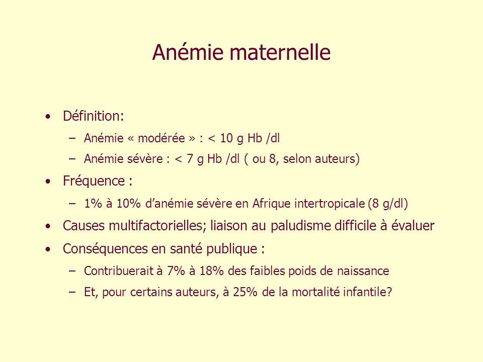 Anémie maternelle Définition: Fréquence :
