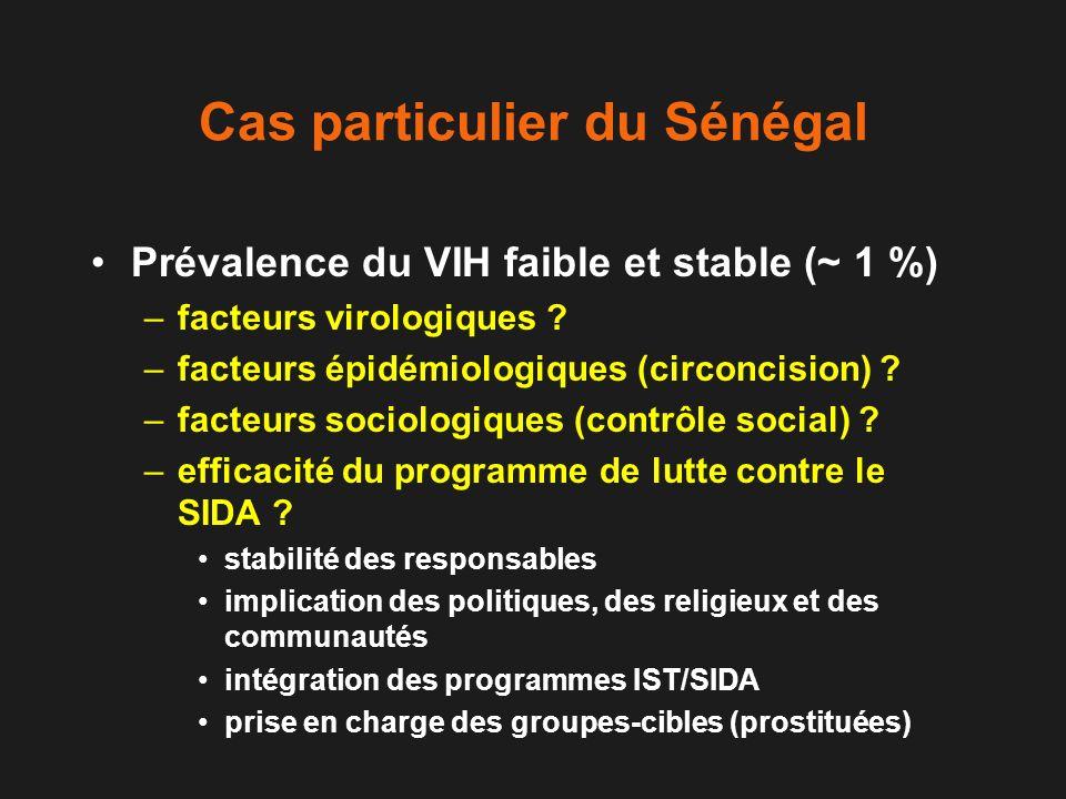 Cas particulier du Sénégal