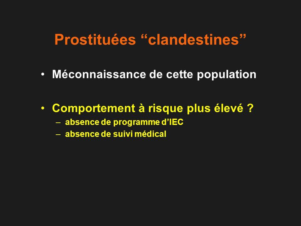 Prostituées clandestines