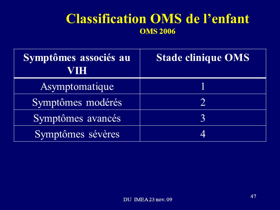 Classification OMS de l'enfant OMS 2006