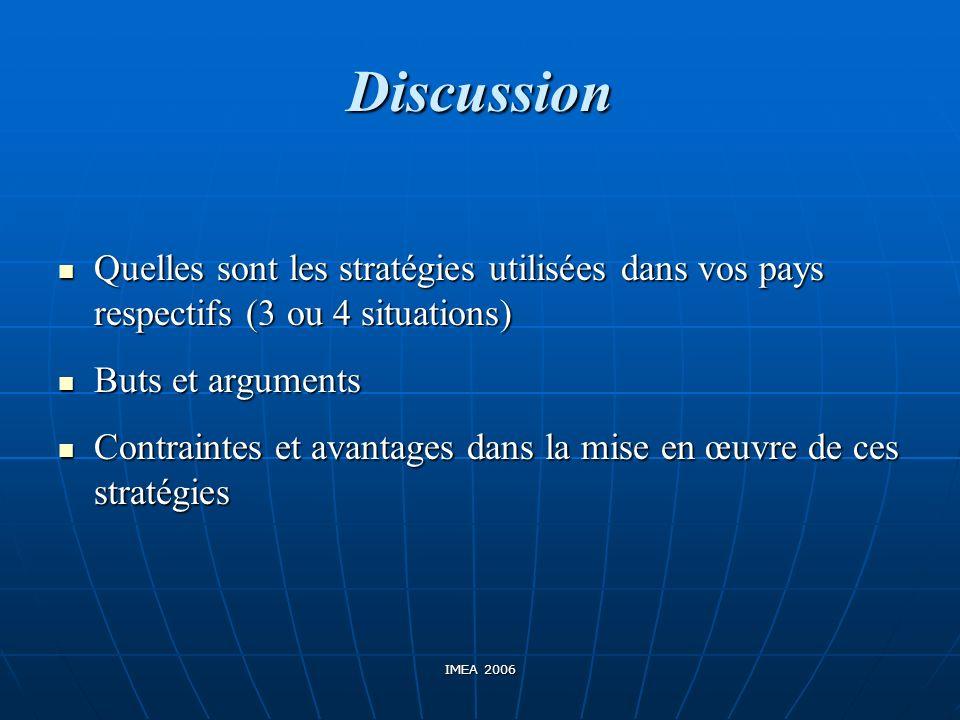 Discussion Quelles sont les stratégies utilisées dans vos pays respectifs (3 ou 4 situations) Buts et arguments.