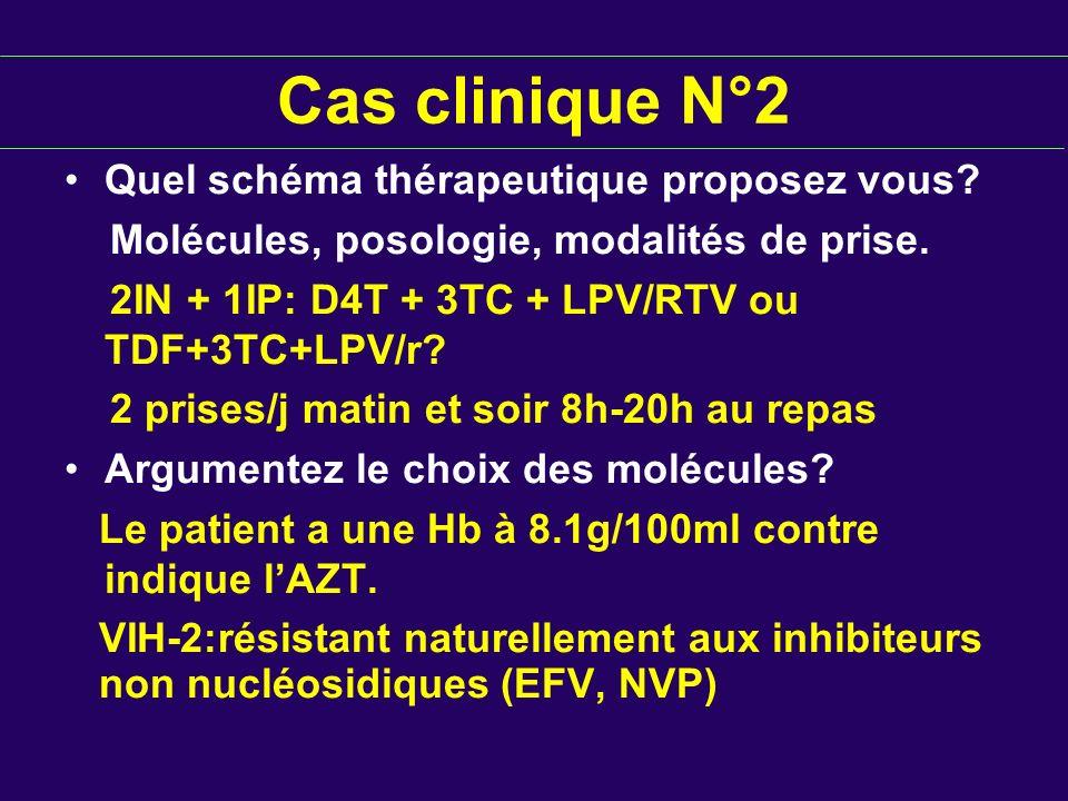 Cas clinique N°2 Quel schéma thérapeutique proposez vous