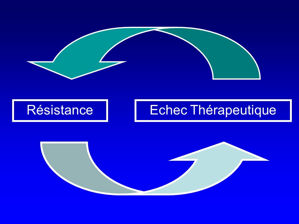 Résistance Echec Thérapeutique